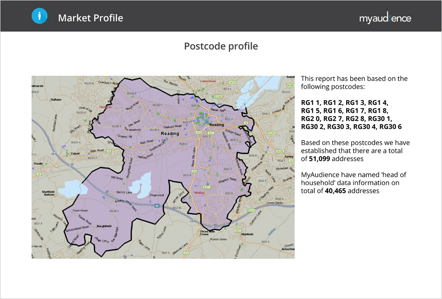 Target your marketing using MyAudience Data - Postcode Profile Example